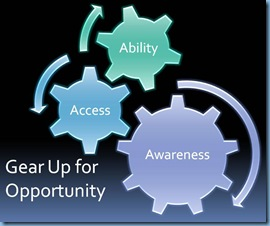 Gear-Up-for-Opportunity-lg